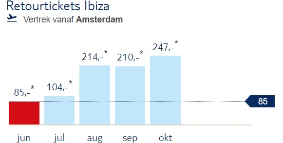 Retourtickets Ibiza