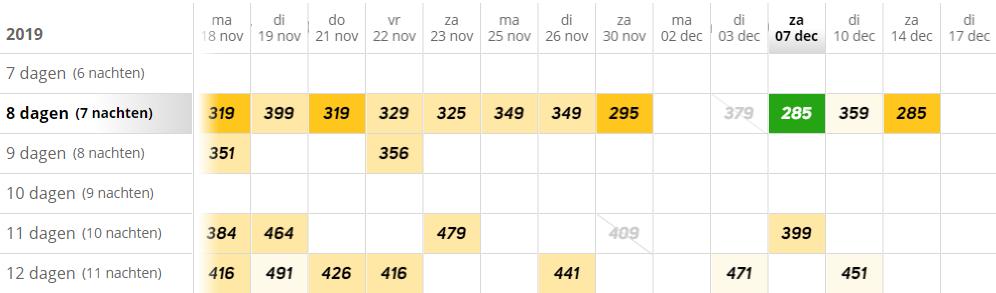 All Inclusive Turkije Vakantie v/a 285